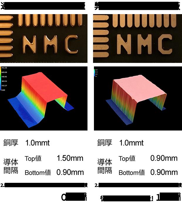 弊社極厚回路形成基板と従来の工法の比較